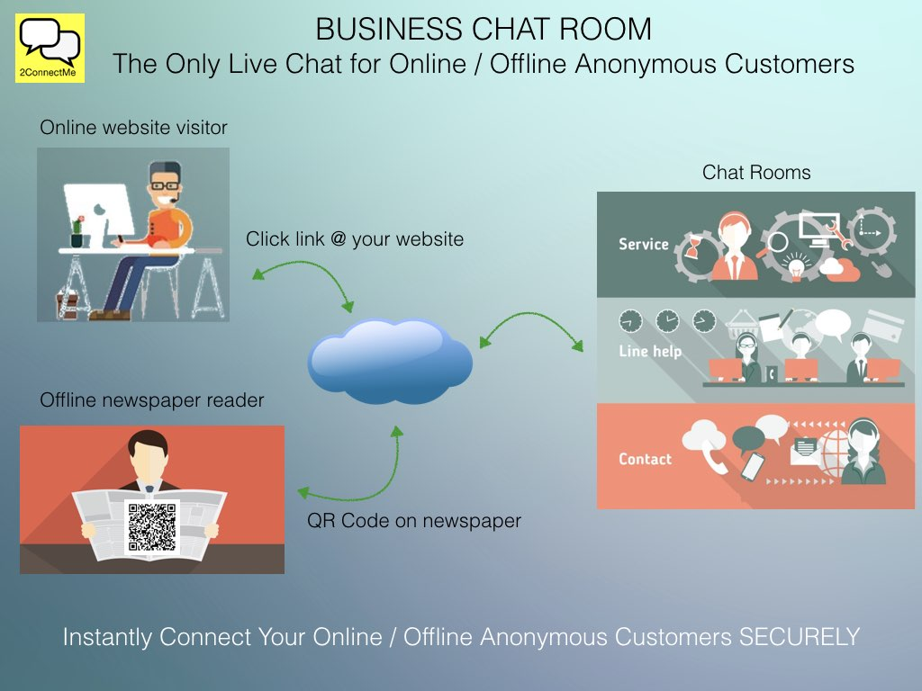 Free instant chat rooms
